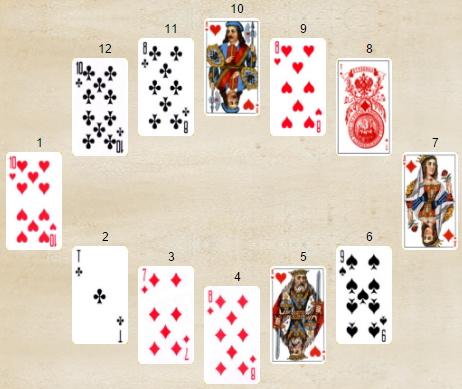Как гадание на картах на желание гадания на игральных картах расклады на любовь