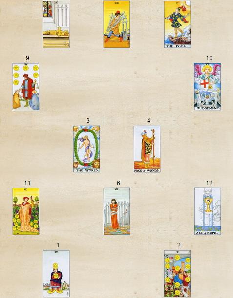 Новый союз таро вертуальное гадание на 3 картах таро
