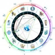 Персональный гороскоп - натальная карта.