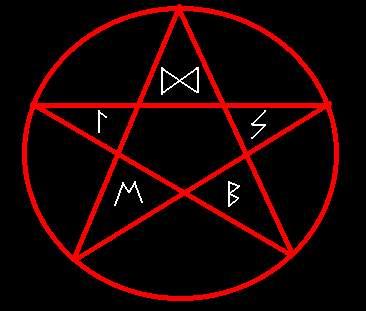 Рунескрипты - формулы рунической магии